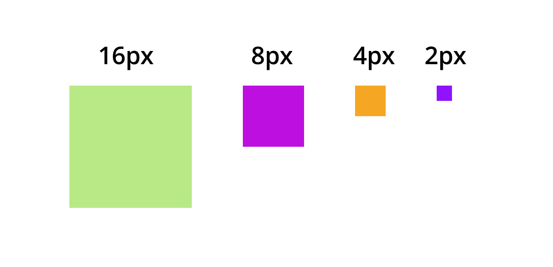 A framework for creating a predictable & harmonious spacing system