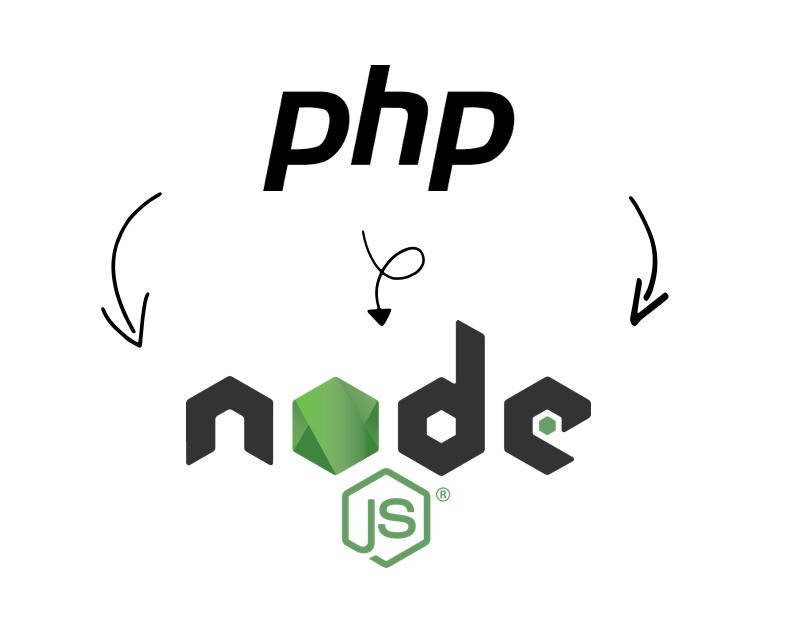 From PHP to JavaScript with Node.js